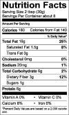 nutrition label blog-2